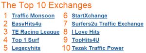 rank traffic exchange