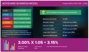 Advshare_Business_Model